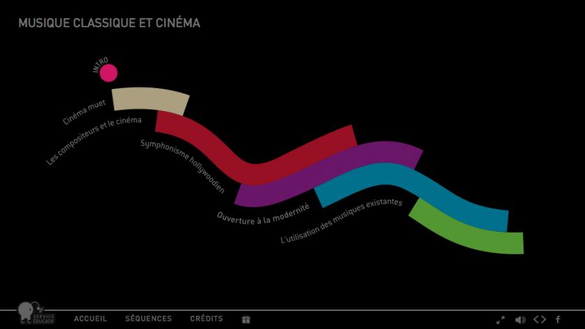 0-Musique-cinema